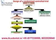 How to do RCTs Learn RCTs in India