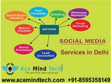 Why I Need Social Media Marketing Services For My Business