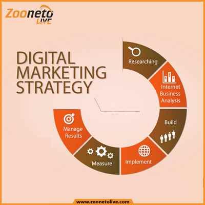 Digital Marketing Live Training With Zooneto Live