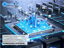 Embedded Systems Training In Bangalore Embedded Software Training